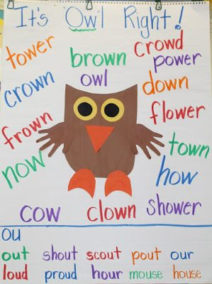It's Owl Right!  Owl fun and Freebie!