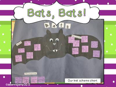 Our bat schema chart