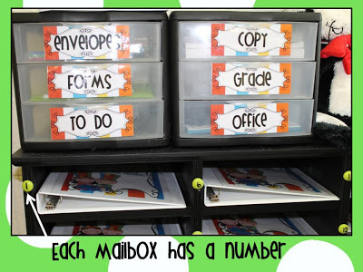 Classroom Organization: Resolutions Linky