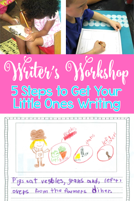 Model what writing looks and sounds like and provide your students with opportunities to write each and every day.