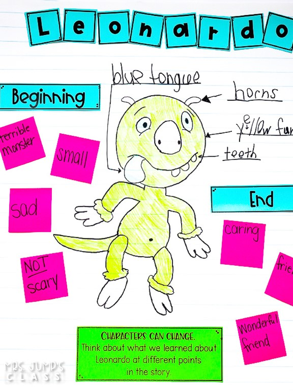 Leonardo the Terrible Monster reading comprehension lesson plans with student response activities. Print and teach lessons to engage your students in reading!