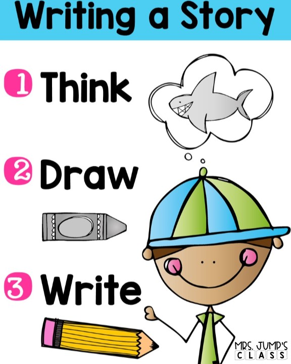 How to Get Started With Writer's Workshop Kindergarten ...