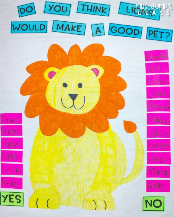 Kindergarten informational text lessons for reading and writing while studying lions! Through close reading students study the features on non-fiction books. Comprehension lessons on building schema, inferring, and opinion writing includes anchor charts and crafts for added engagement.
